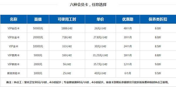 武汉家政收费标准